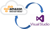 Amazon Web Services (AWS) for Visual Studio Developers